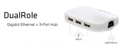 Kanex Dual Role USB 3 Hub and Gigabit network in the same unit!